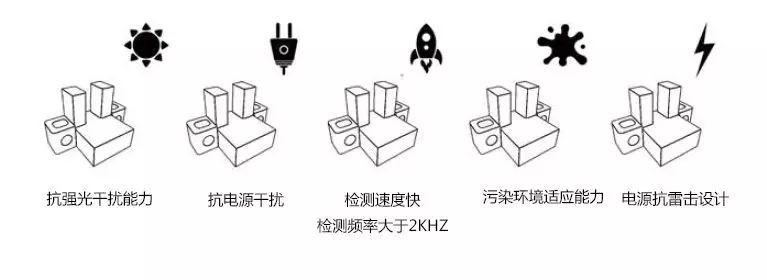 热烈欢迎深圳大深传感科技有限公司正式加入协会大家庭(图3)